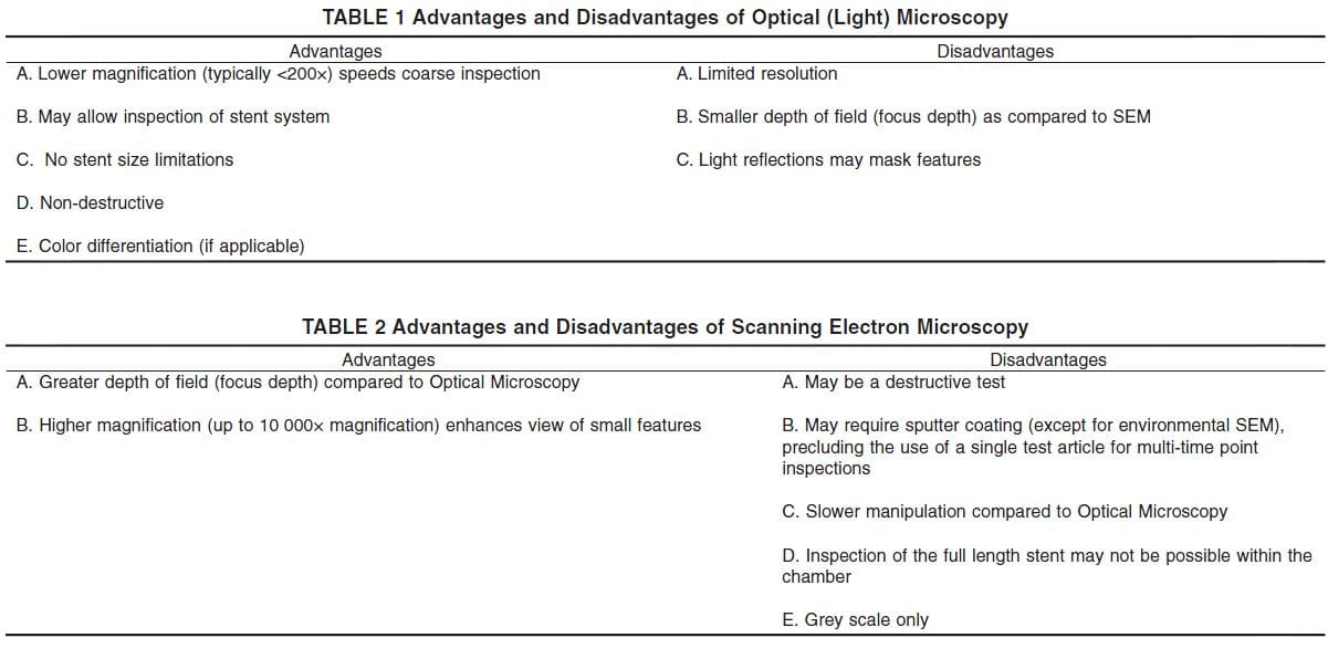 Benefits of SEM vs Optical Microscopy Graph