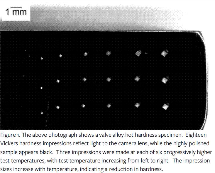 Hot Hardness Testing Figure 1