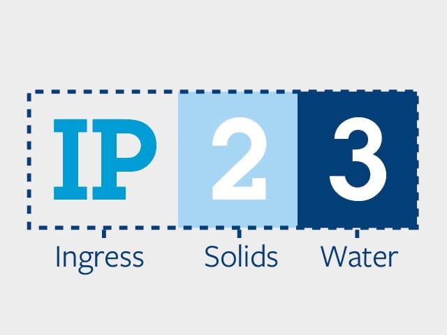 IP Code Rating